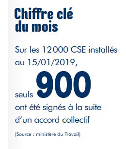 a3998d63d0b S agissant des moyens et règles de fonctionnement du CSE